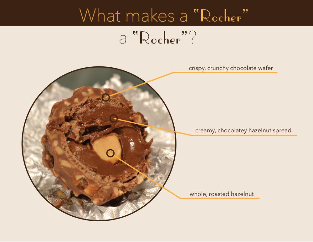 Ferrero+Rocher+5-01